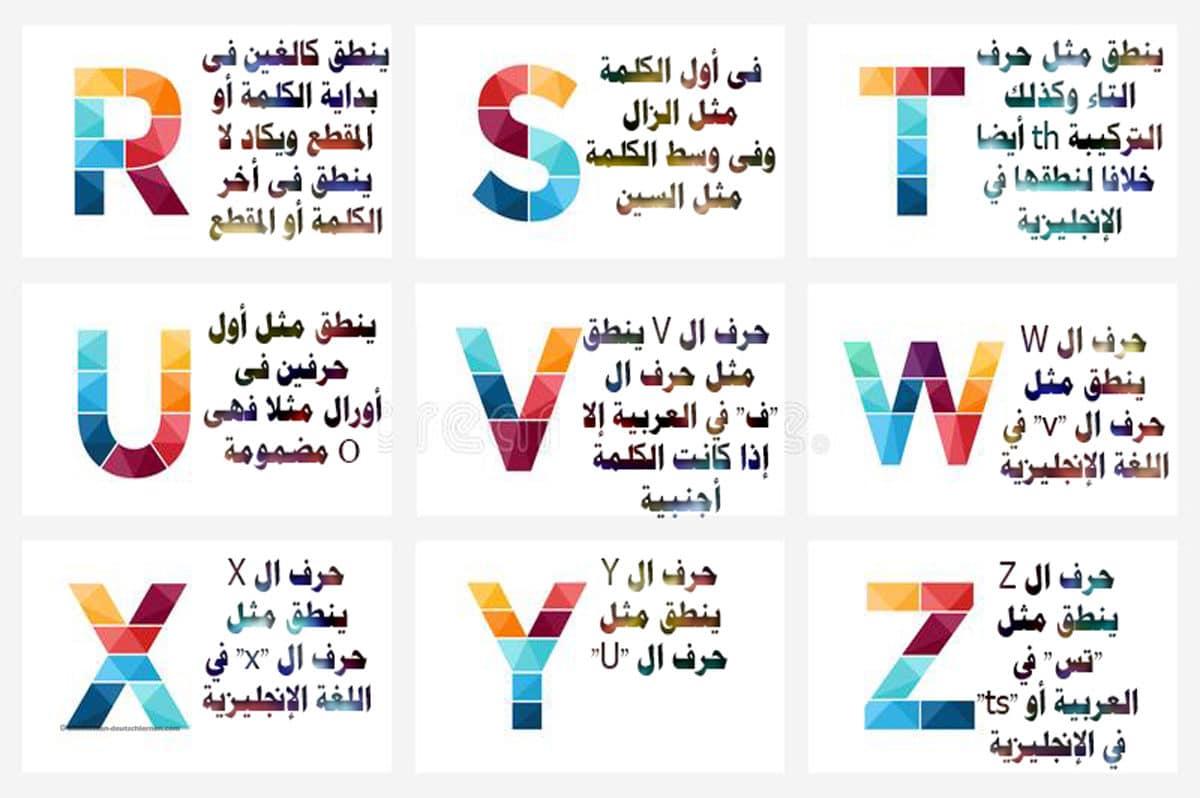 3 Infographic german alphabet