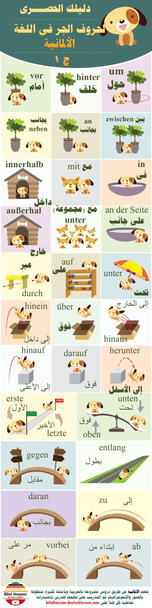 Infographic for German Prepositions Part 1