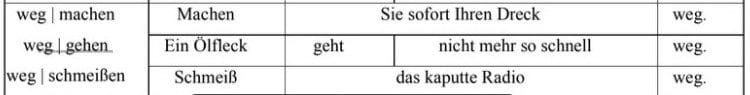 أفعال المانية تبدأ بحروف weg