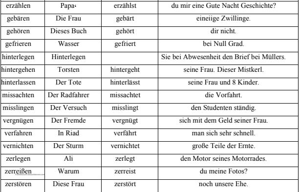 أفعال ألمانية ببوادئ لا تنفصل 2