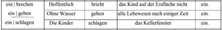 أفعال المانية تبدأ بحرف auf