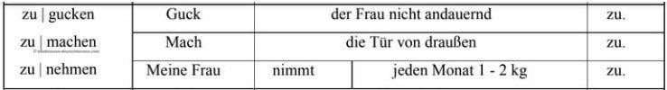 أفعال المانية تبدأ بحروف zu