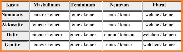 الضمائر المبهمة فى اللغة الالمانية 6