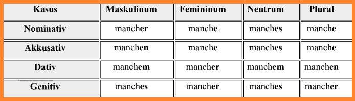 الضمائر المبهمة فى اللغة الالمانية 7