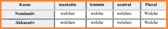 الضمائر المبهمة فى اللغة الالمانية 2