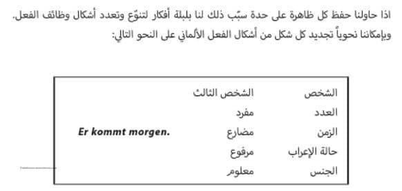 كتاب قواعد اللغة الألمانية للعرب 1