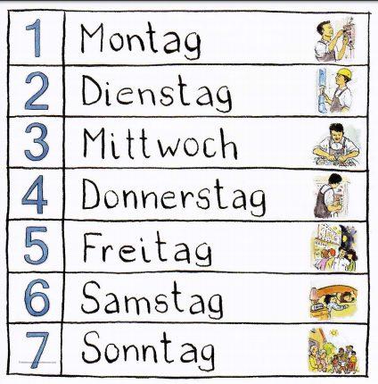 تعليم الاطفال اللغة الالمانية أيام الأسبوع بالالمانية