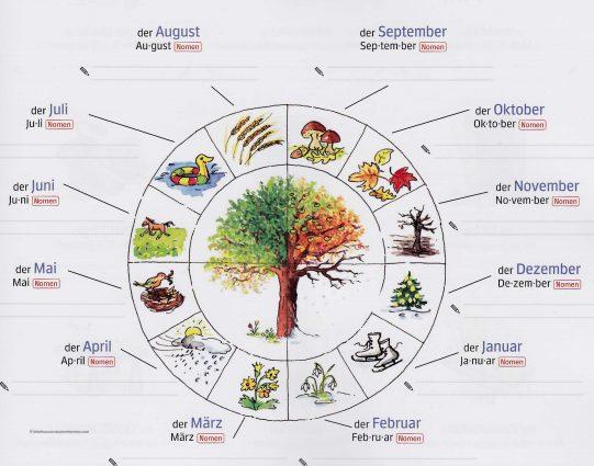تعليم الاطفال اللغة الالمانية أسماء الشهور بالالمانية