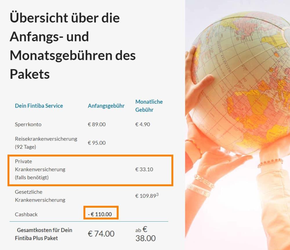 شركات التأمين الصحى فى ألمانيا للطلبة Fintiba Plus Paket