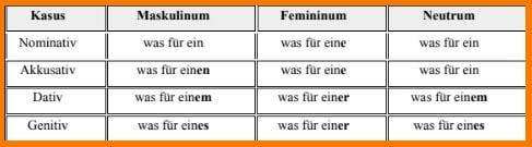 ضمائر الإستفهام فى اللغة الألمانية Was für ein